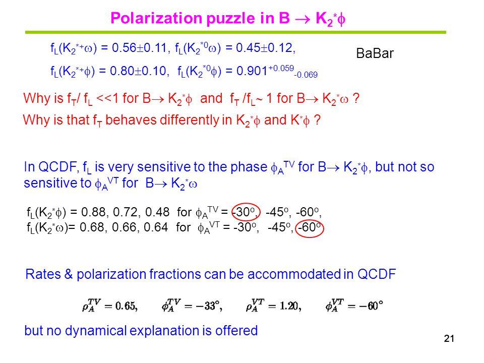 21 Polarization puzzle in B  K 2 *  f L (K 2 *+  ) = 0.56  0.11, f L (K 2 *0  ) = 0.45  0.12, f L (K 2 *+  ) = 0.80  0.10, f L (K 2 *0  ) = 0