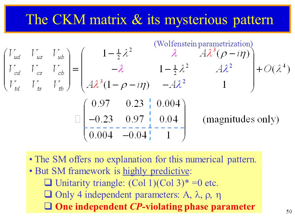 49 Definition of CP Asymmetry To extract the CP-violating phase from an observed CP asymmetry, we need to know the value of the CP-conserving phase difference B system: extraordinary laboratory for quantum interference experiments: many final states, multiple paths  Lots of channels for CP Violation