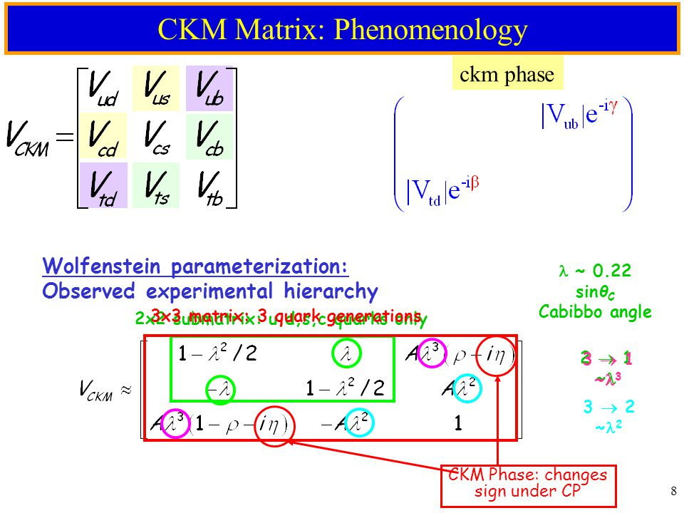 7 Inter Quark Couplings: CKM Matrix Cabibbo-Kobayashi-Maskawa (CKM) Matrix Unitary matrix described for 3 generations of quarks by 3 rotation angles and 1 non-trivial phase WW gV cb WW gV ub Flavor changes through mixed couplings to quarks KM Conjecture: The phase of CKM matrix is source of CPV