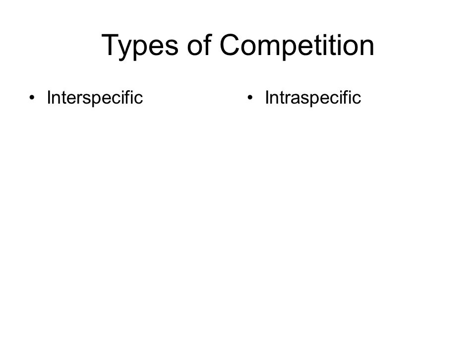 Types of Competition InterspecificIntraspecific