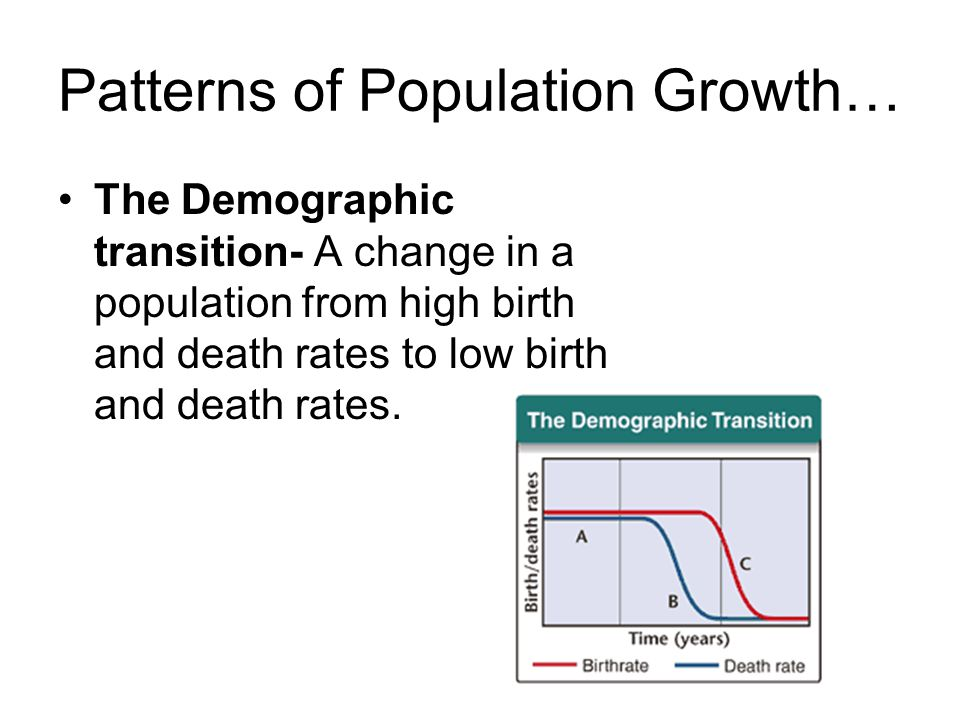 Patterns of Population Growth… The Demographic transition- A change in a population from high birth and death rates to low birth and death rates.