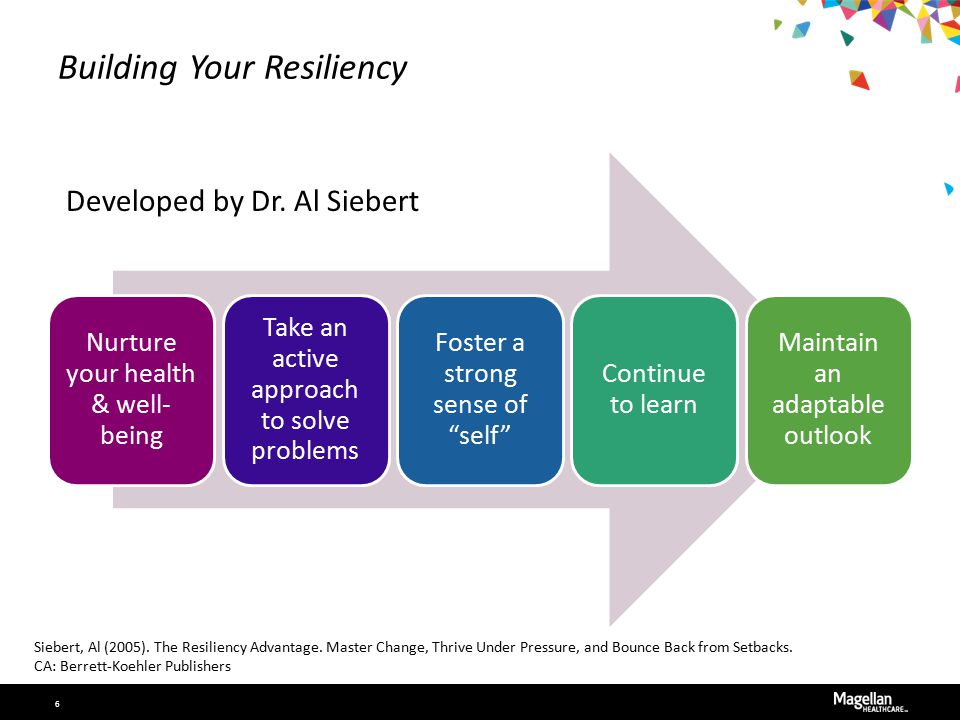 Building Your Resiliency Nurture your health & well- being Take an active approach to solve problems Foster a strong sense of self Continue to learn Maintain an adaptable outlook Developed by Dr.