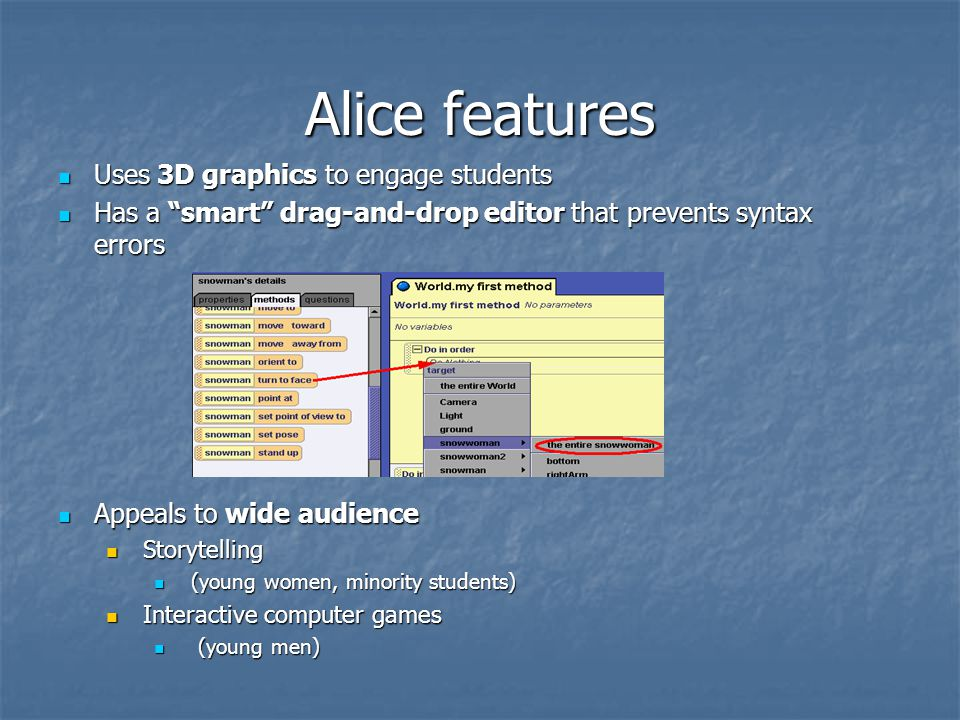 Alice features Uses 3D graphics to engage students Uses 3D graphics to engage students Has a smart drag-and-drop editor that prevents syntax errors Has a smart drag-and-drop editor that prevents syntax errors Appeals to wide audience Appeals to wide audience Storytelling Storytelling (young women, minority students) (young women, minority students) Interactive computer games Interactive computer games (young men) (young men)