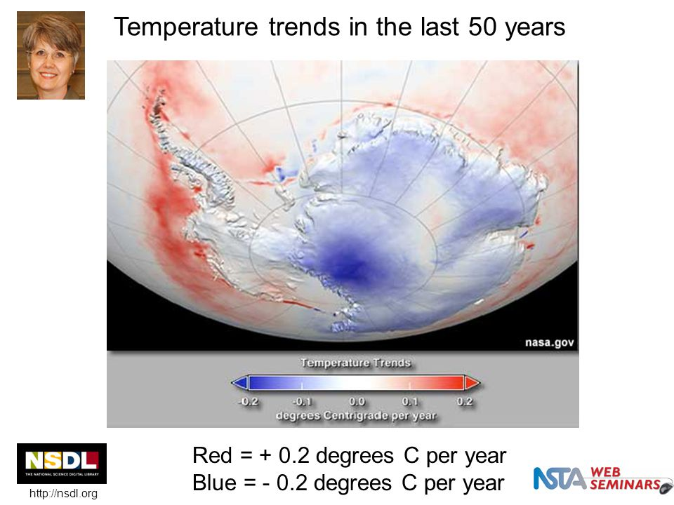 Temperature trends in the last 50 years Red = + 0.2 degrees C per year Blue = - 0.2 degrees C per year http://nsdl.org