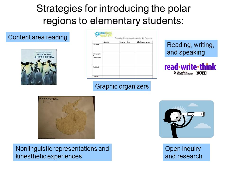 Content area reading Graphic organizers Reading, writing, and speaking Strategies for introducing the polar regions to elementary students: Nonlinguis