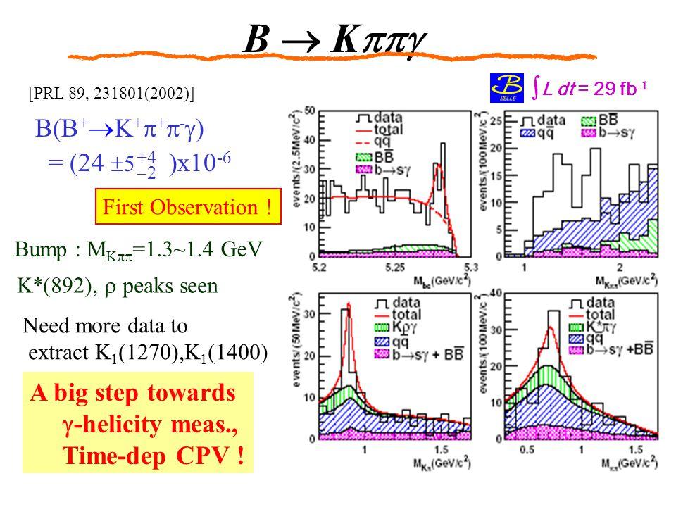 B  Kppg ∫L dt = 29 fb -1 [PRL 89, 231801(2002)] B(B +  K +  +  -  ) = (24  5 )x10 -6 +4  2 A big step towards  -helicity meas., Time-dep CPV .