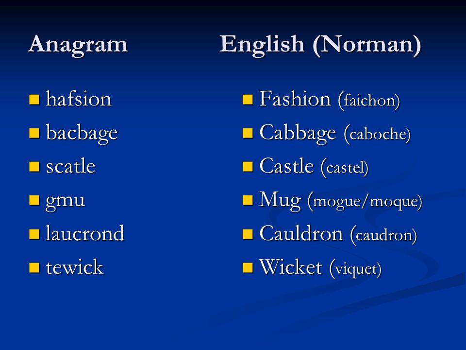 Anagram English (Norman) Fashion ( faichon) Cabbage ( caboche) Castle ( castel) Mug ( mogue/moque) Cauldron ( caudron) Wicket ( viquet) hafsion hafsio