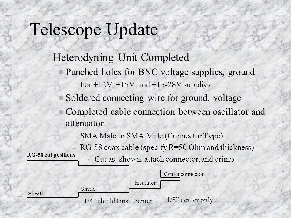 Telescope Update – Heterodyning Unit Completed n Punched holes for BNC voltage supplies, ground – For +12V, +15V, and +15-28V supplies n Soldered connecting wire for ground, voltage n Completed cable connection between oscillator and attenuator – SMA Male to SMA Male (Connector Type) – RG-58 coax cable (specify R=50 Ohm and thickness) Cut as shown, attach connector, and crimp 1/8 center only 1/4 shield+ins.+center Sheath Shield Insulator Center connector RG-58 cut positions