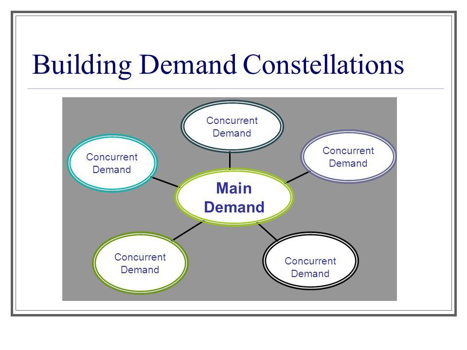 Building Demand Constellations Concurrent Demand Main Demand