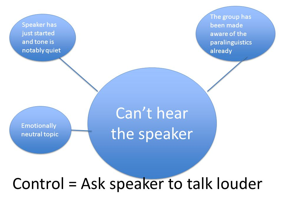 Can't hear the speaker Speaker has just started and tone is notably quiet Control = Ask speaker to talk louder Emotionally neutral topic The group has been made aware of the paralinguistics already