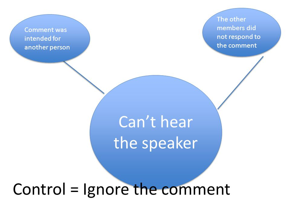 Can't hear the speaker Comment was intended for another person Control = Ignore the comment The other members did not respond to the comment