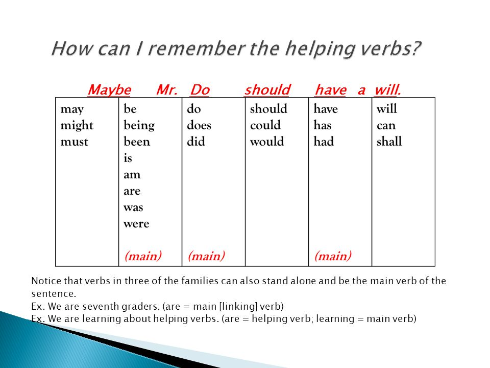 Maybe Mr. Do should have a will. Notice that verbs in three of the families can also stand alone and be the main verb of the sentence. Ex. We are seve