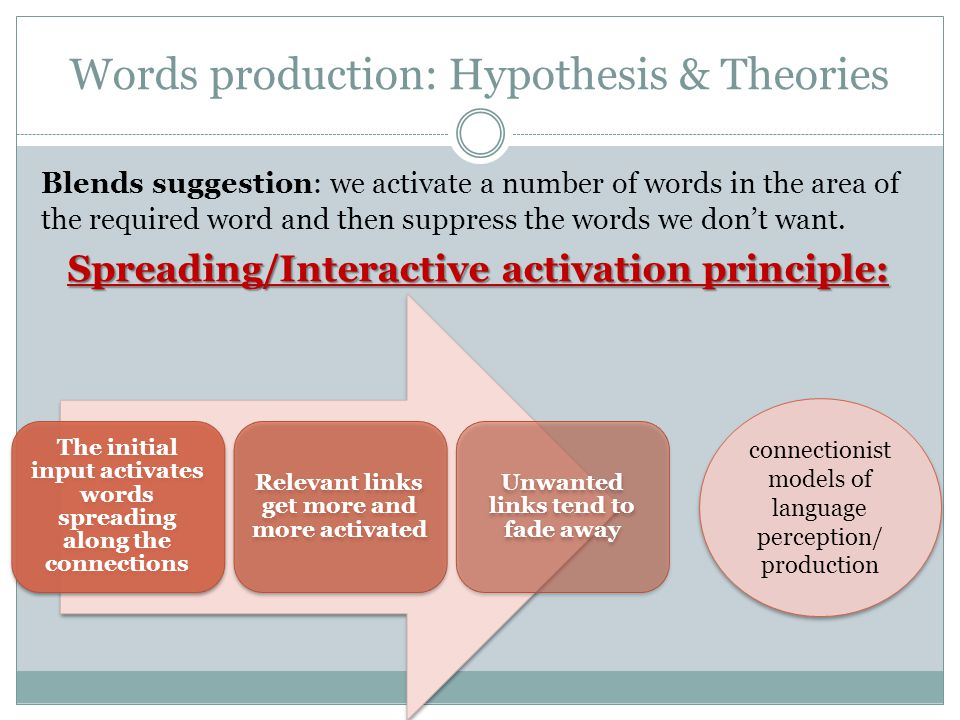 Words production: Hypothesis & Theories Blends suggestion: we activate a number of words in the area of the required word and then suppress the words