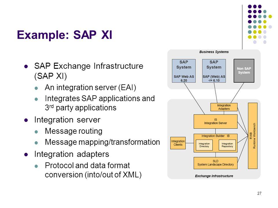 27 Example: SAP XI SAP Exchange Infrastructure (SAP XI) An integration server (EAI) Integrates SAP applications and 3 rd party applications Integratio
