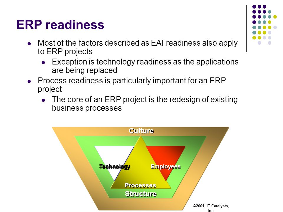 ERP readiness Most of the factors described as EAI readiness also apply to ERP projects Exception is technology readiness as the applications are bein