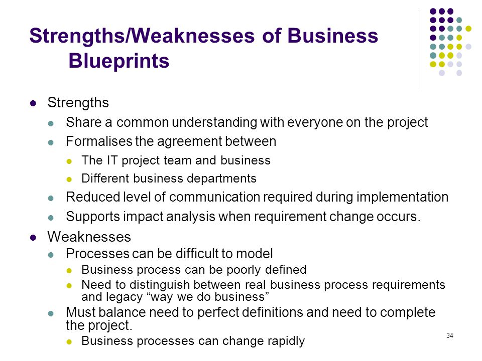 34 Strengths/Weaknesses of Business Blueprints Strengths Share a common understanding with everyone on the project Formalises the agreement between Th
