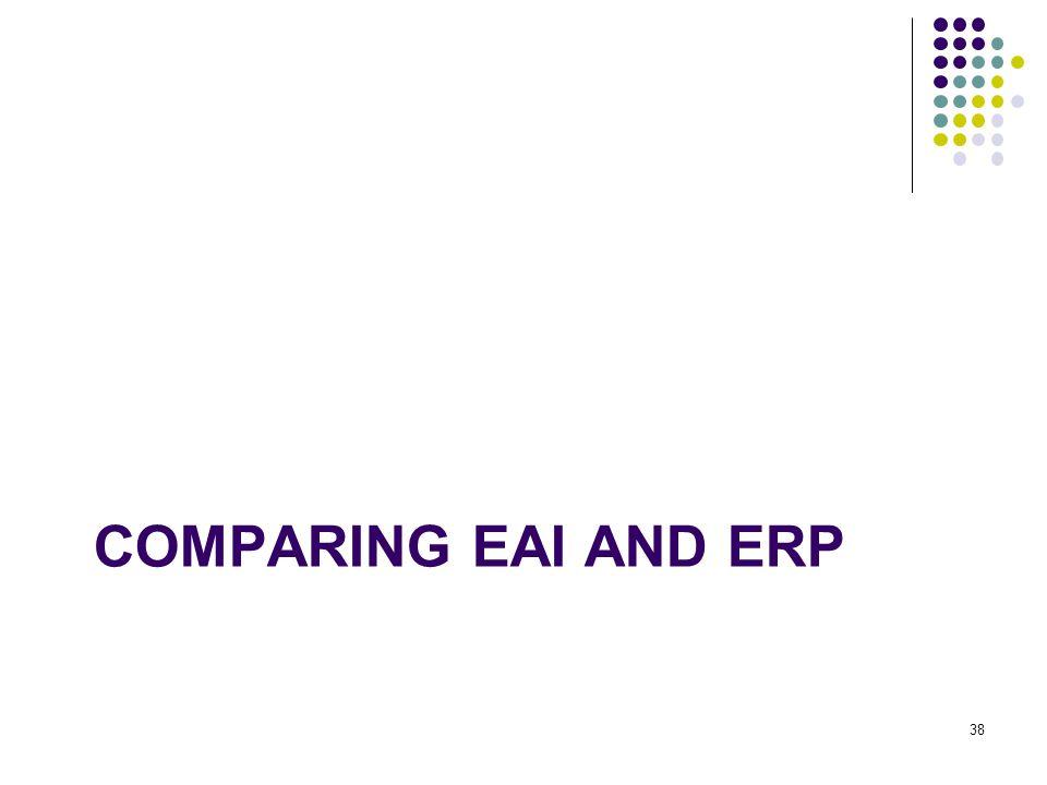 COMPARING EAI AND ERP 38