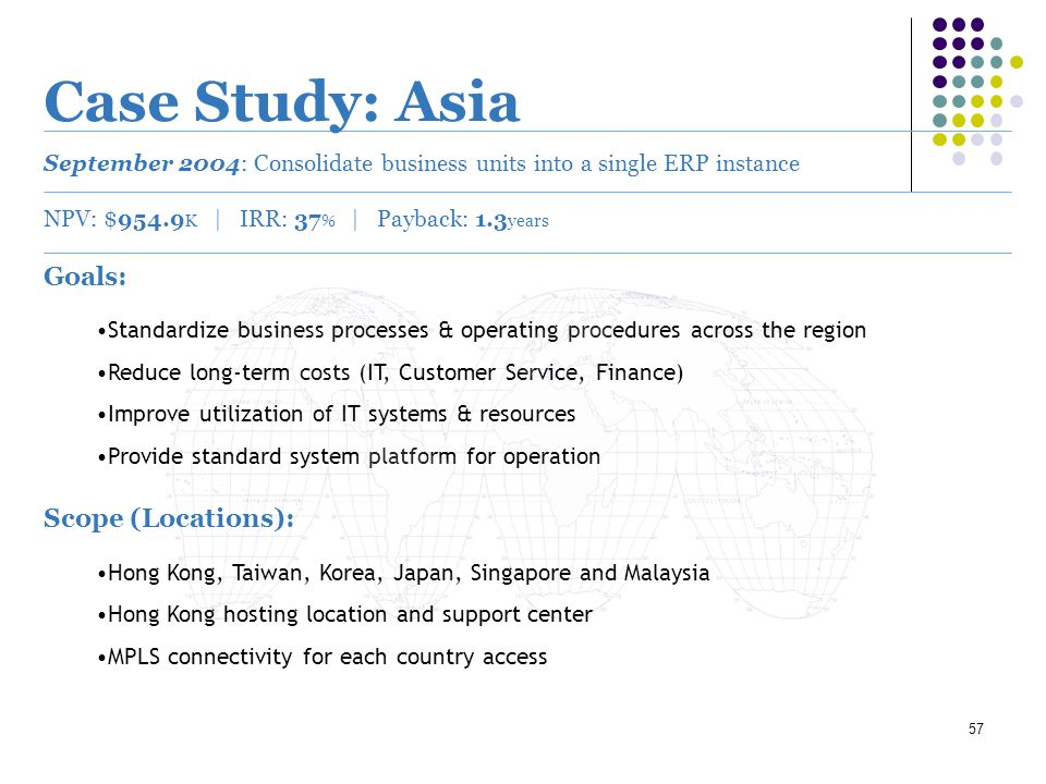 57 Case Study: Asia September 2004: Consolidate business units into a single ERP instance NPV: $954.9 K | IRR: 37 % | Payback: 1.3 years Goals: Standa
