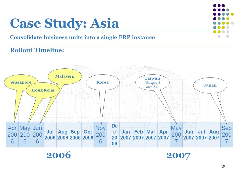 59 Case Study: Asia Consolidate business units into a single ERP instance Rollout Timeline: Apr 200 6 May 200 6 Jun 200 6 Jul 2006 Aug 2006 Sep 2006 O
