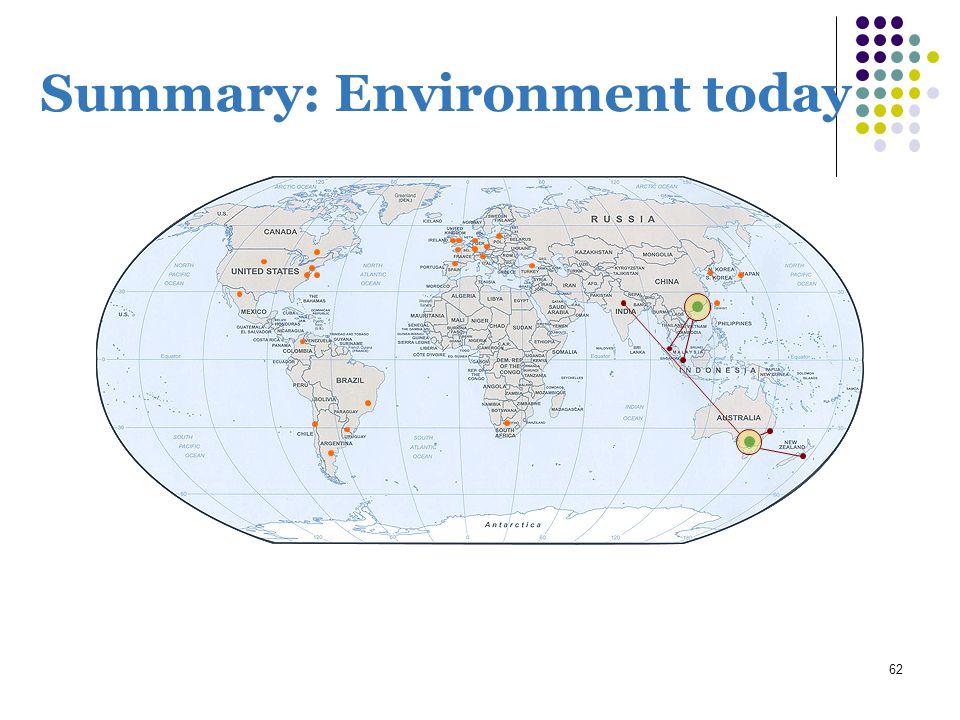 62 Summary: Environment today