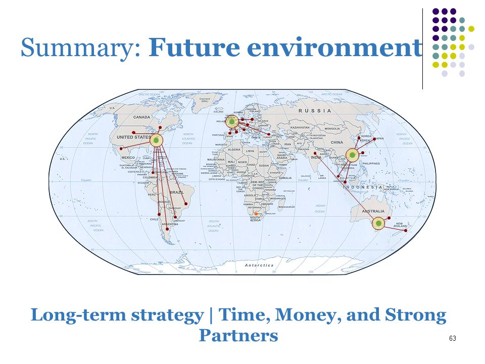 63 Summary: Future environment Long-term strategy | Time, Money, and Strong Partners