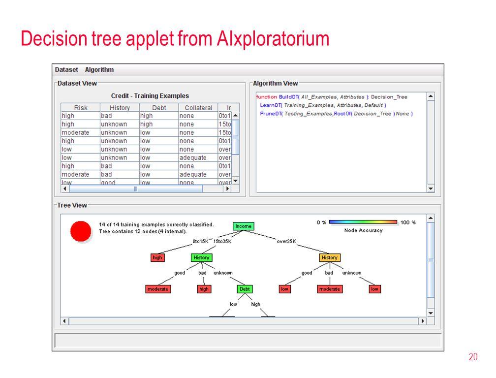 20 Decision tree applet from AIxploratorium