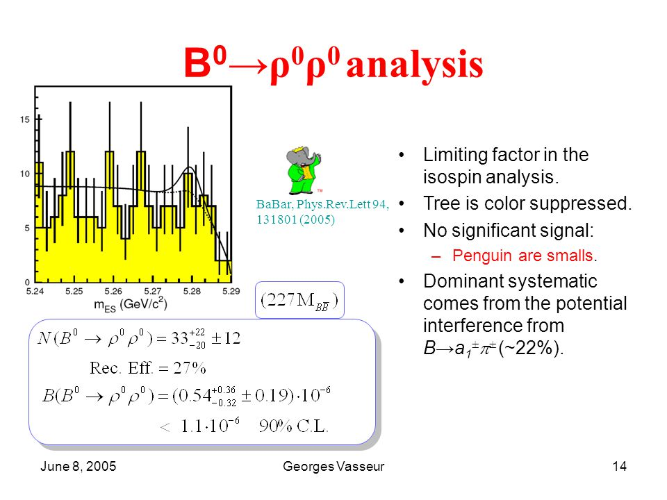 June 8, 2005Georges Vasseur14 B 0 →ρ 0 ρ 0 analysis Limiting factor in the isospin analysis.