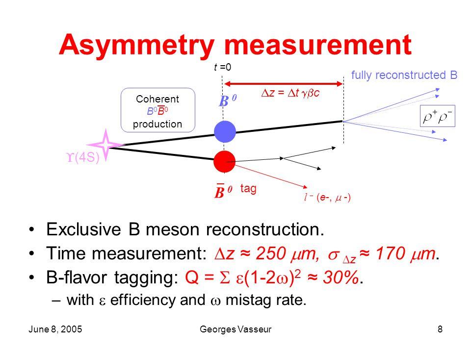 June 8, 2005Georges Vasseur8 Asymmetry measurement Exclusive B meson reconstruction.
