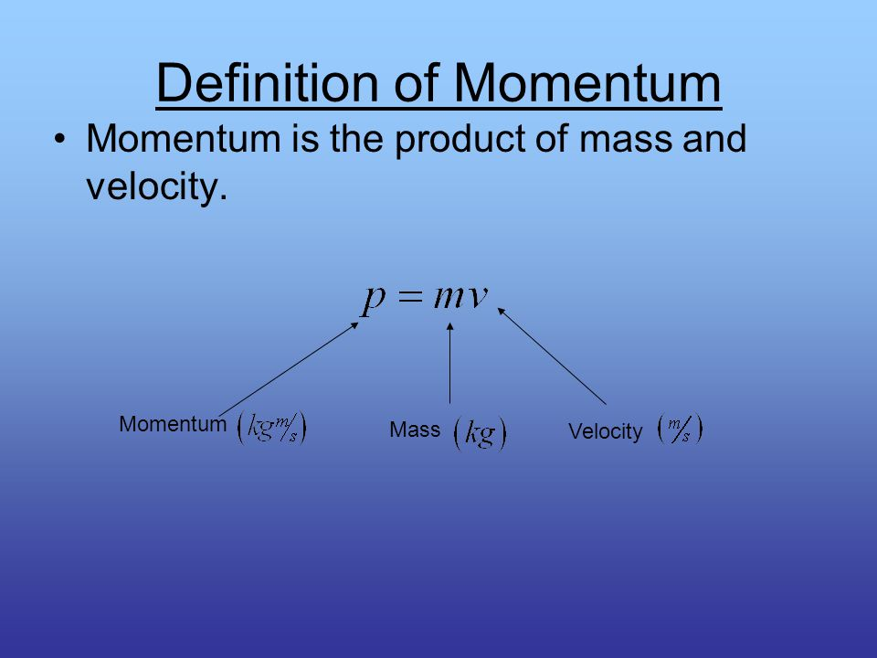 Definition of Momentum Momentum is the product of mass and velocity. Momentum Mass Velocity
