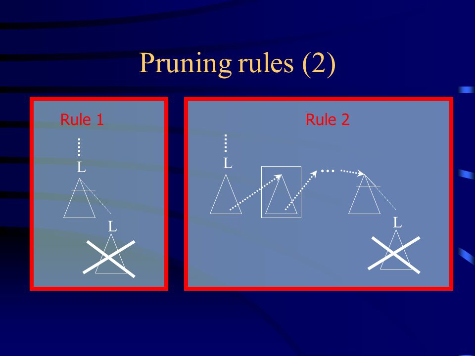 Rule 2Rule 1 Pruning rules (2) L L L L …