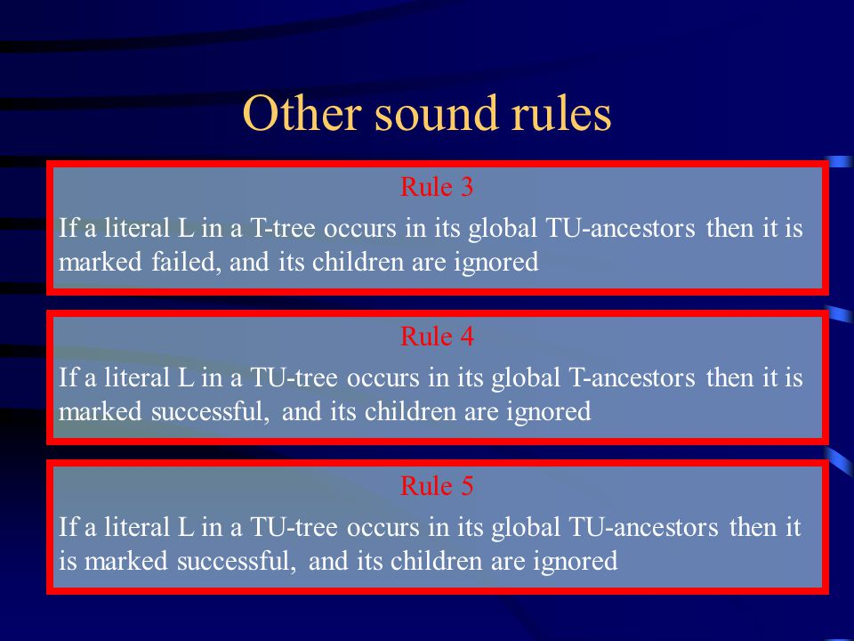 Other sound rules Rule 3 If a literal L in a T-tree occurs in its global TU-ancestors then it is marked failed, and its children are ignored Rule 4 If a literal L in a TU-tree occurs in its global T-ancestors then it is marked successful, and its children are ignored Rule 5 If a literal L in a TU-tree occurs in its global TU-ancestors then it is marked successful, and its children are ignored