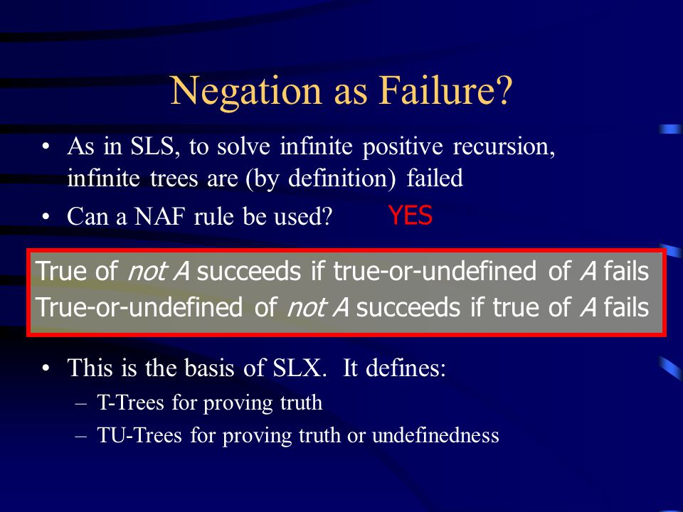 Negation as Failure.
