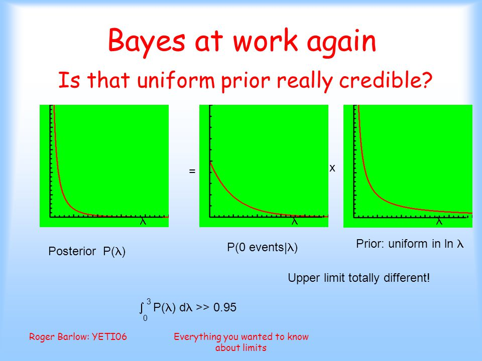 Roger Barlow: YETI06Everything you wanted to know about limits Bayes at work again = x P(0 events| ) Prior: uniform in ln Posterior P( )  3 P( ) d >> 0.95 0 Is that uniform prior really credible.
