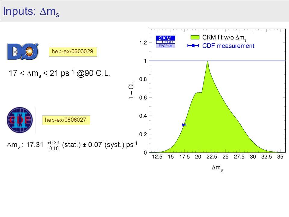 Inputs:  m s 17 <  m s < 21 ps -1 @90 C.L.