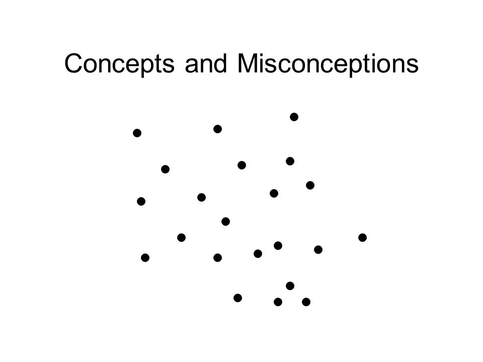Concepts and Misconceptions