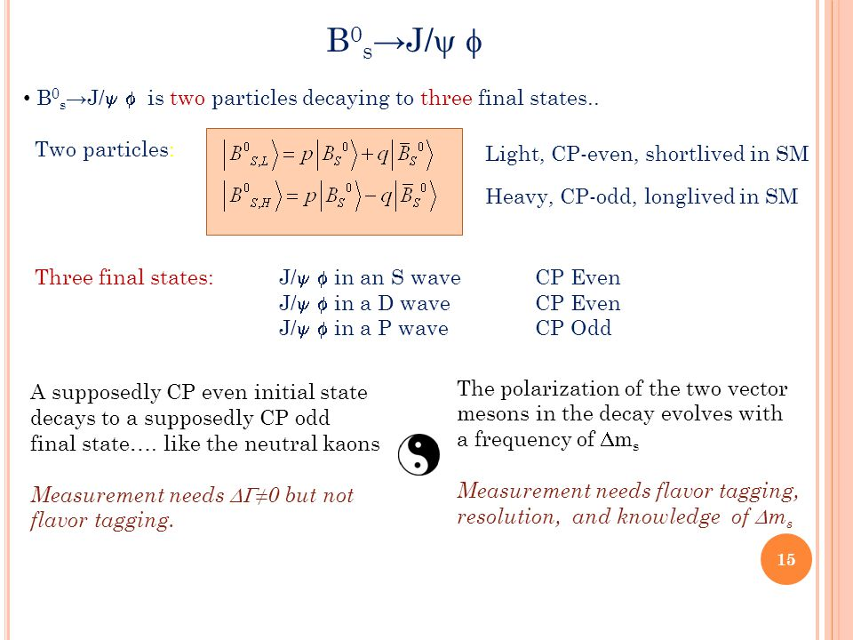B 0 s →J/   B 0 s →J/   is two particles decaying to three final states..