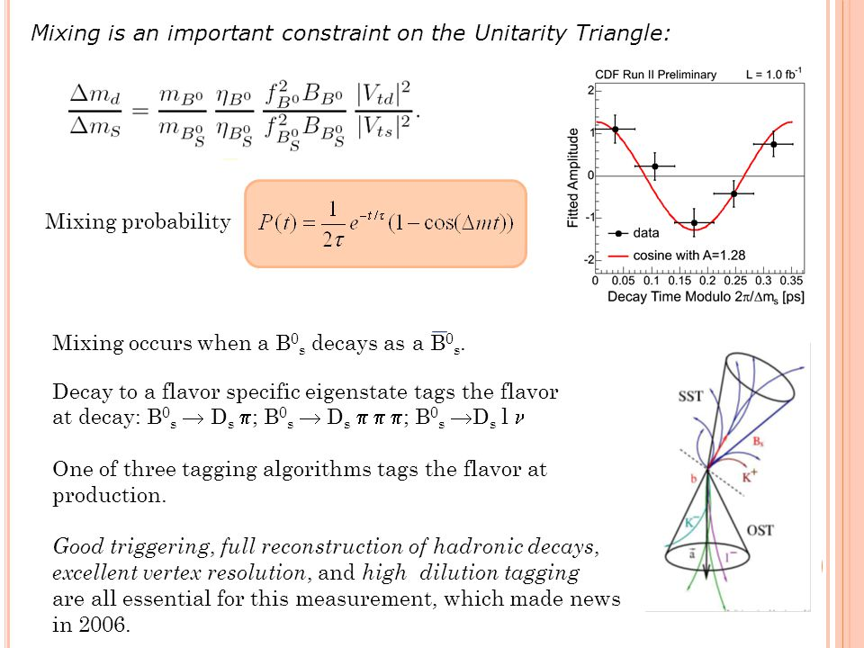 Mixing is an important constraint on the Unitarity Triangle: Mixing probability Mixing occurs when a B 0 s decays as a B 0 s.