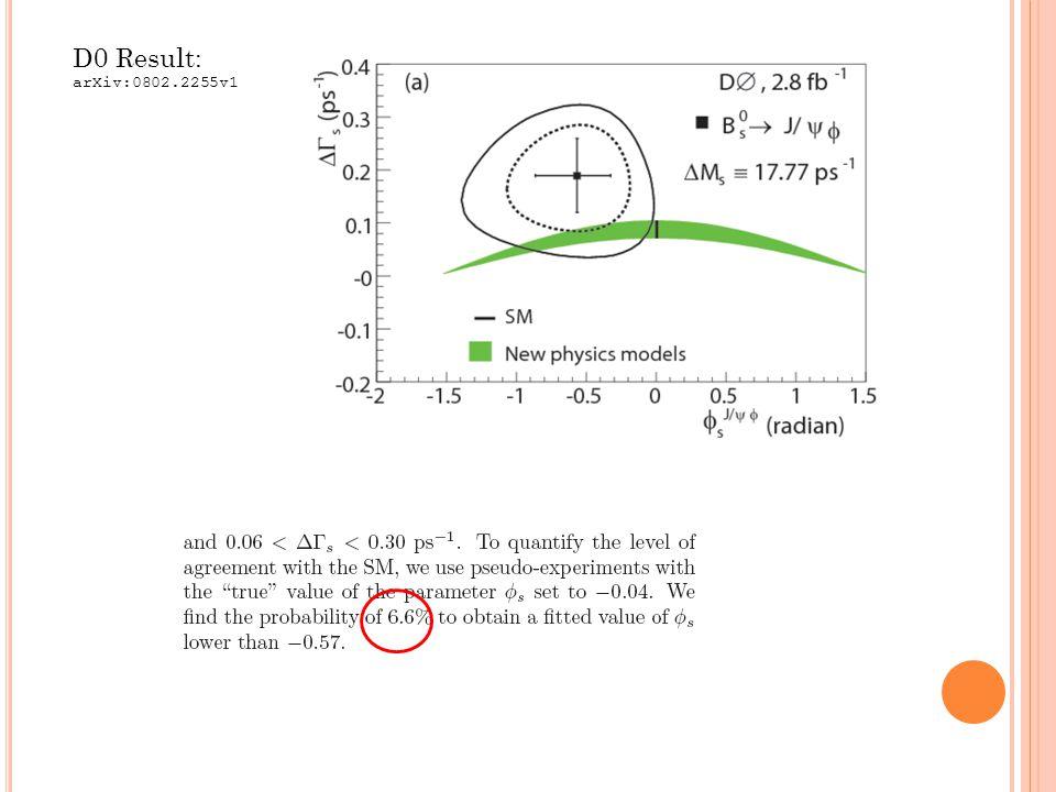 D0 Result: arXiv:0802.2255v1 49