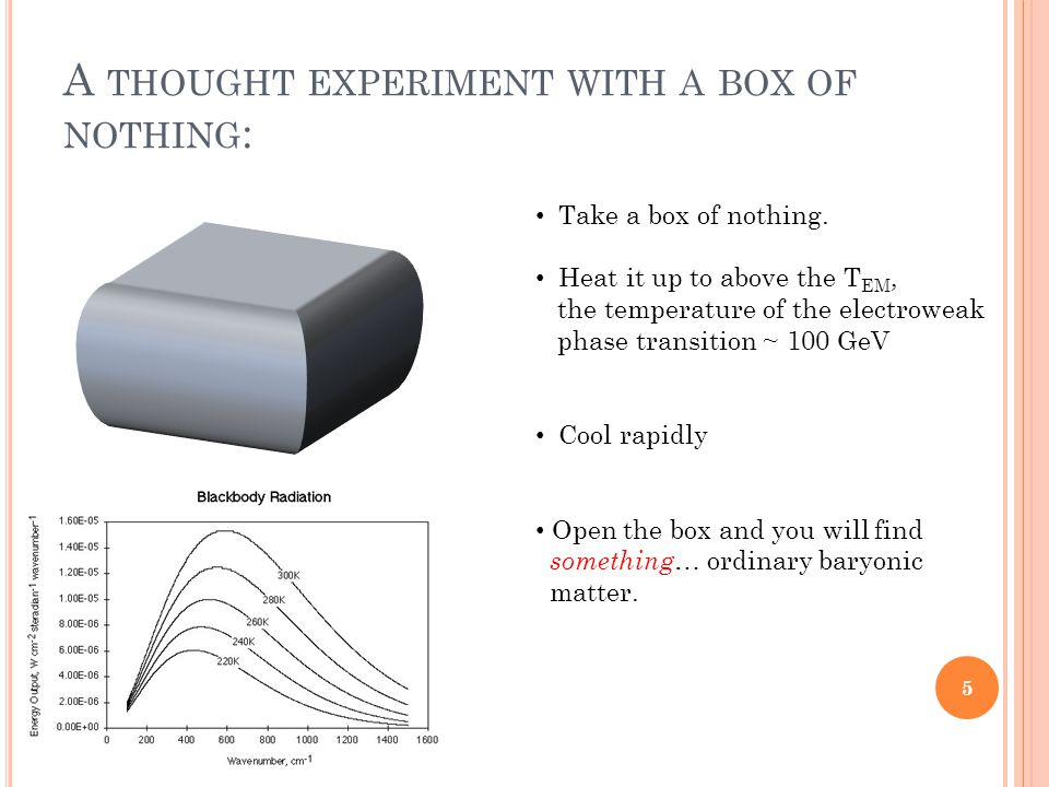 A THOUGHT EXPERIMENT WITH A BOX OF NOTHING : Take a box of nothing.