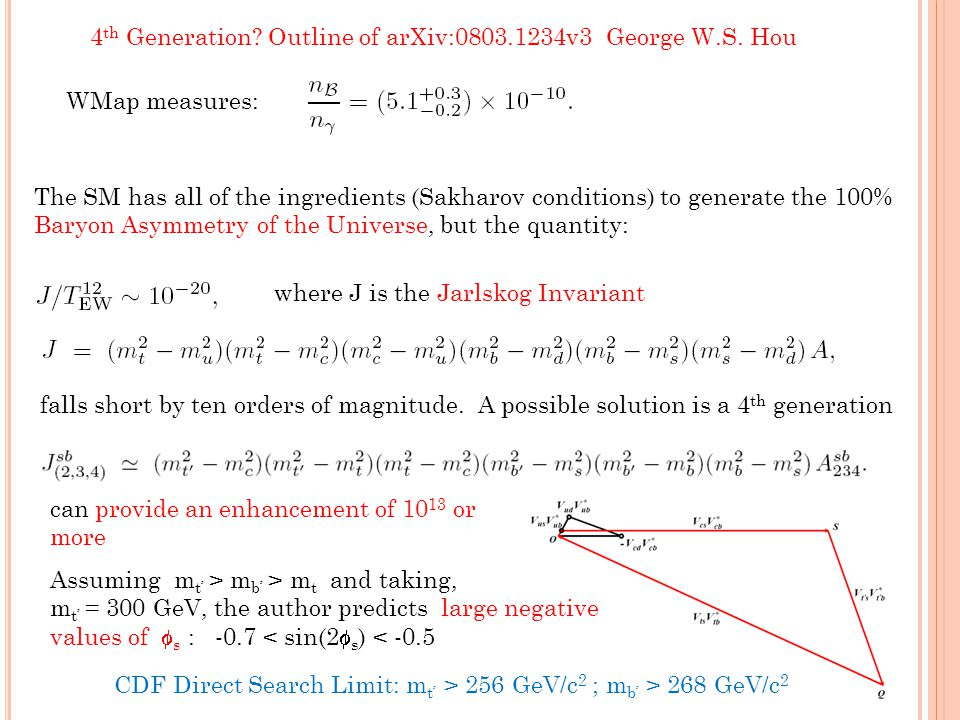 56 4 th Generation.Outline of arXiv:0803.1234v3 George W.S.