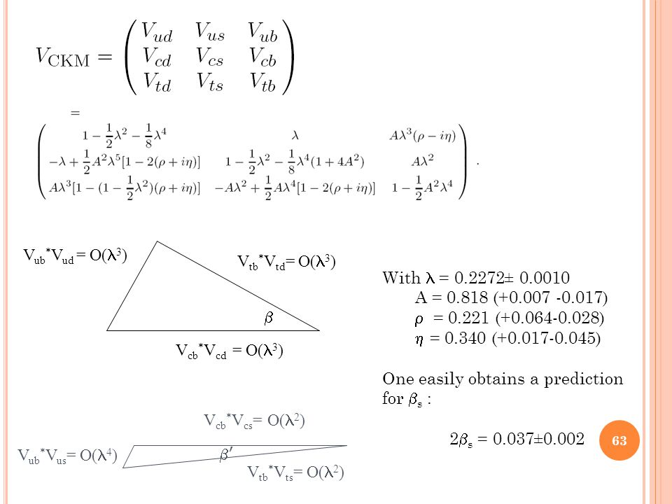 V ub * V ud = O( 3 ) V tb * V td = O( 3 ) V cb * V cd = O( 3 )  V ub * V us = O( 4 ) V tb * V ts = O( 2 ) V cb * V cs = O( 2 ) '' With = 0.2272± 0.0010 A = 0.818 (+0.007 -0.017)  = 0.221 (+0.064-0.028)  = 0.340 (+0.017-0.045) One easily obtains a prediction for  s : 2  s = 0.037±0.002 63