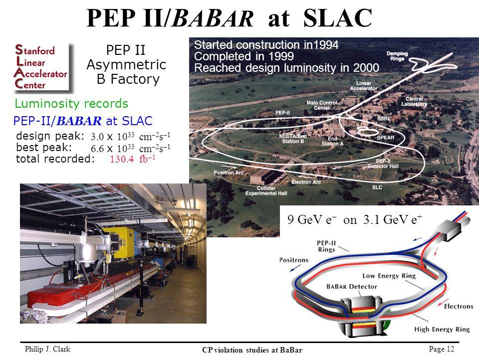 Philip J. Clark CP violation studies at BaBar Page 12 PEP II/B A B AR at SLAC PEP II Asymmetric B Factory design peak: best peak: total recorded: 