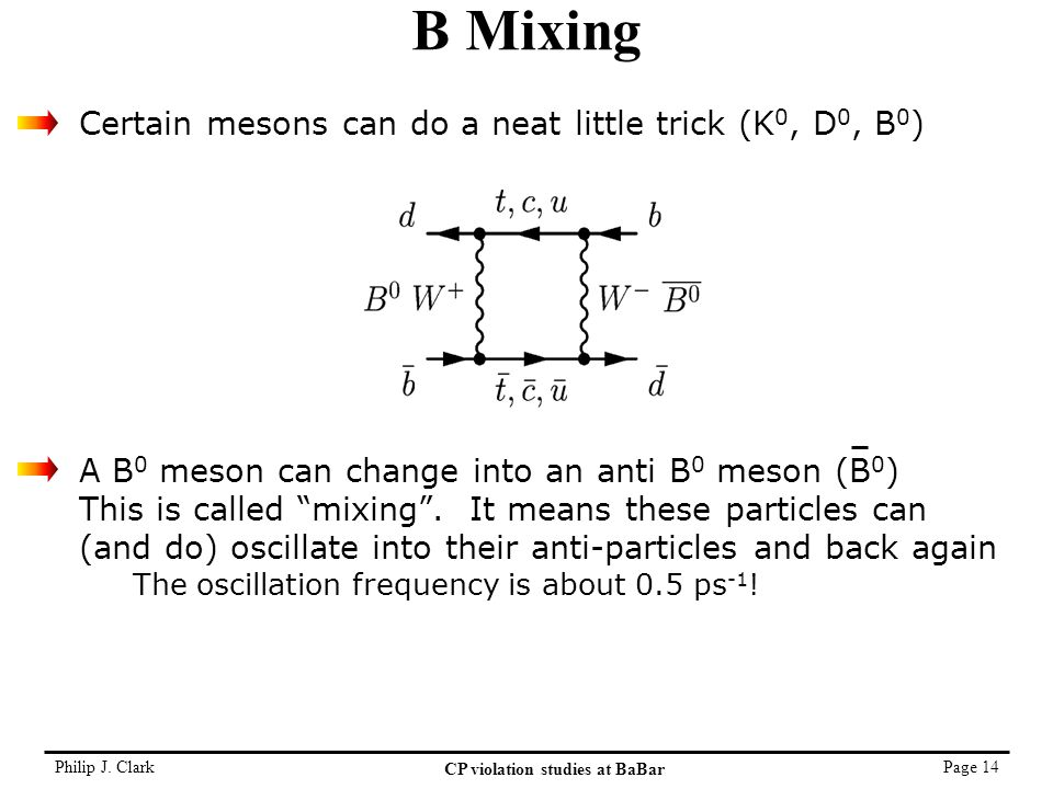 Philip J. Clark CP violation studies at BaBar Page 14 B Mixing Certain mesons can do a neat little trick (K 0, D 0, B 0 ) A B 0 meson can change into