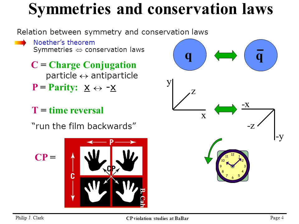 Philip J. Clark CP violation studies at BaBar Page 4 Symmetries and conservation laws C = Charge Conjugation particle  antiparticle Relation between