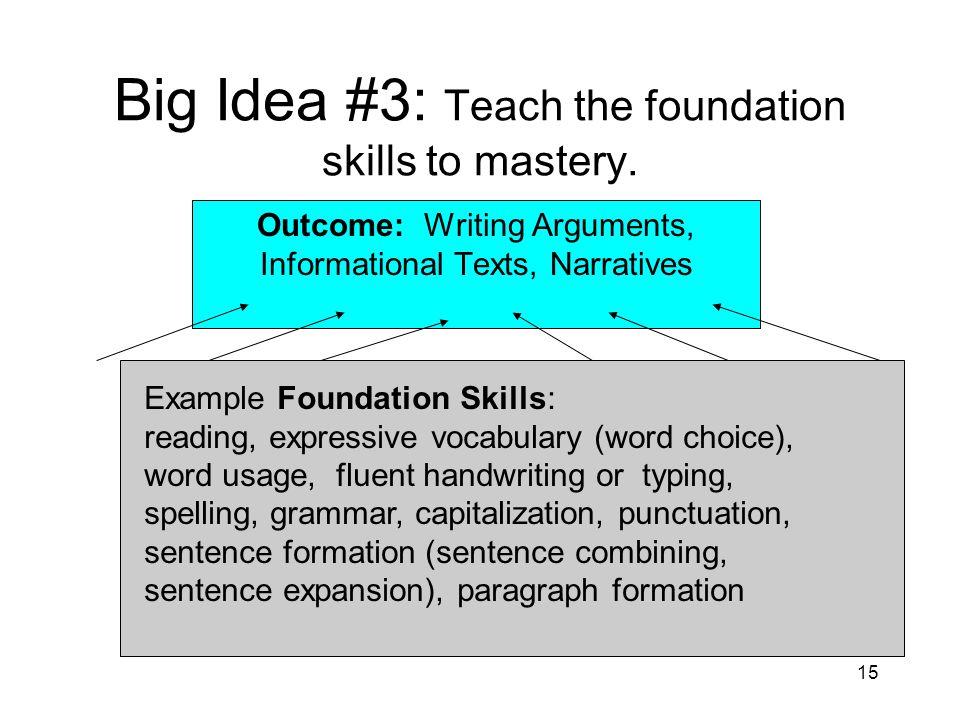 15 Big Idea #3: Teach the foundation skills to mastery.