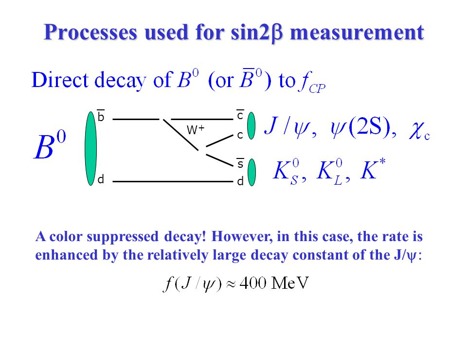 Processes used for sin2  measurement b d d s c c W+W+ A color suppressed decay.