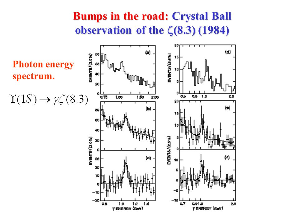 Bumps in the road: Crystal Ball observation of the  (8.3) (1984) Photon energy spectrum.