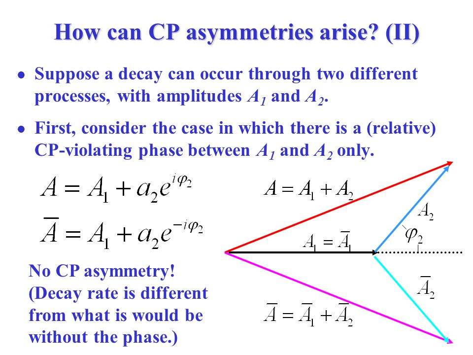 How can CP asymmetries arise.