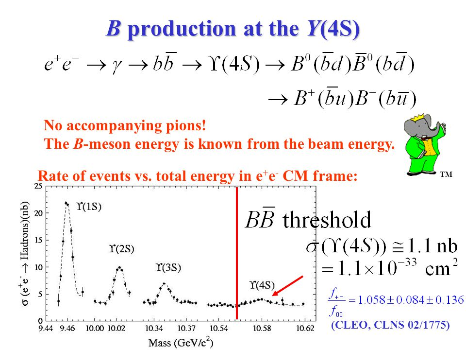 B production at the Y(4S) Rate of events vs.
