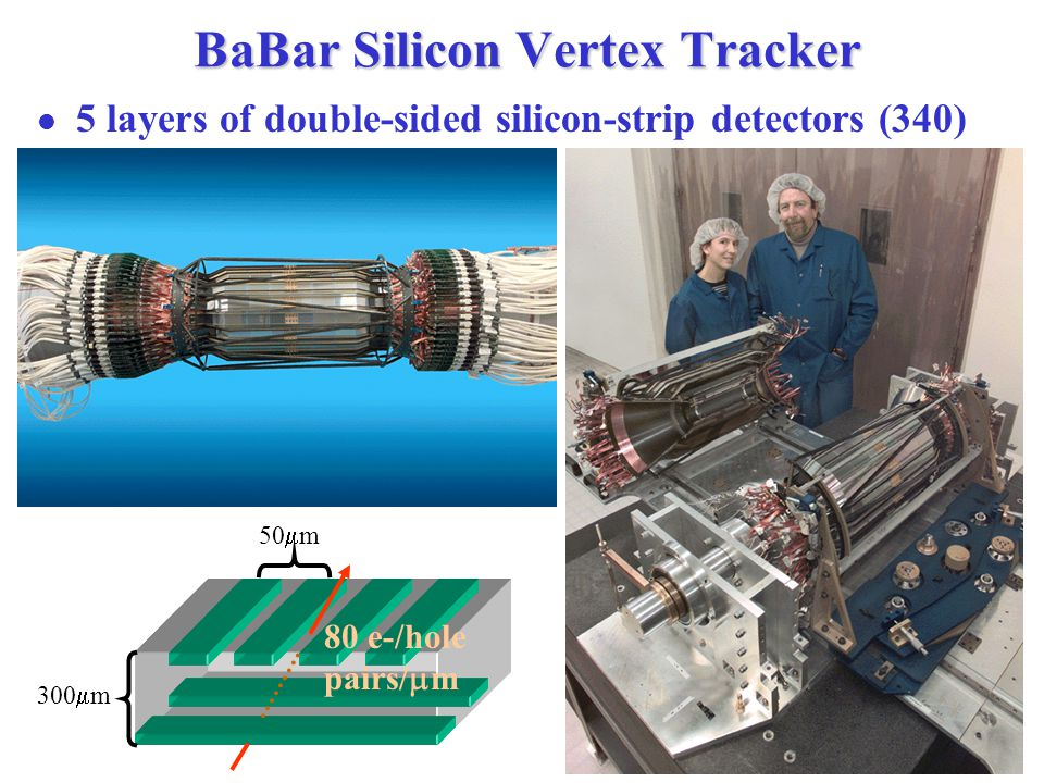 BaBar Silicon Vertex Tracker BaBar Silicon Vertex Tracker 5 layers of double-sided silicon-strip detectors (340) 300  m 50  m 80 e-/hole pairs/  m